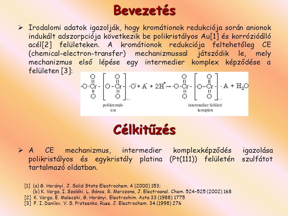 Bevezetés  Irodalomi adatok igazolják, hogy kromátionok redukciója során anionok indukált adszorpciója következik be polikristályos Au[1] és korrózióálló acél[2] felületeken.