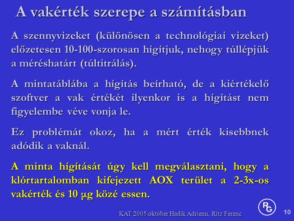 10 KAT 2005.október Hadik Adrienn, Ritz Ferenc A szennyvizeket (különösen a technológiai vizeket) előzetesen 10-100-szorosan hígítjuk, nehogy túllépjük a méréshatárt (túltitrálás).