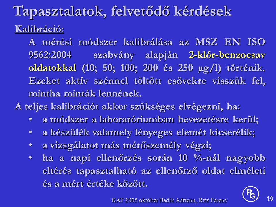 19 KAT 2005.október Hadik Adrienn, Ritz Ferenc Kalibráció: A mérési módszer kalibrálása az MSZ EN ISO 9562:2004 szabvány alapján 2-klór-benzoesav oldatokkal (10; 50; 100; 200 és 250 µg/l) történik.