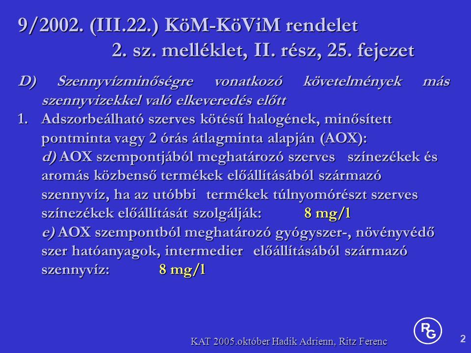 2 KAT 2005.október Hadik Adrienn, Ritz Ferenc D) Szennyvízminőségre vonatkozó követelmények más szennyvizekkel való elkeveredés előtt 1.Adszorbeálható szerves kötésű halogének, minősített pontminta vagy 2 órás átlagminta alapján (AOX): d) AOX szempontjából meghatározó szerves színezékek és aromás közbenső termékek előállításából származó szennyvíz, ha az utóbbi termékek túlnyomórészt szerves színezékek előállítását szolgálják: 8 mg/l e) AOX szempontból meghatározó gyógyszer-, növényvédő szer hatóanyagok, intermedier előállításából származó szennyvíz: 8 mg/l d) AOX szempontjából meghatározó szerves színezékek és aromás közbenső termékek előállításából származó szennyvíz, ha az utóbbi termékek túlnyomórészt szerves színezékek előállítását szolgálják: 8 mg/l e) AOX szempontból meghatározó gyógyszer-, növényvédő szer hatóanyagok, intermedier előállításából származó szennyvíz: 8 mg/l 9/2002.