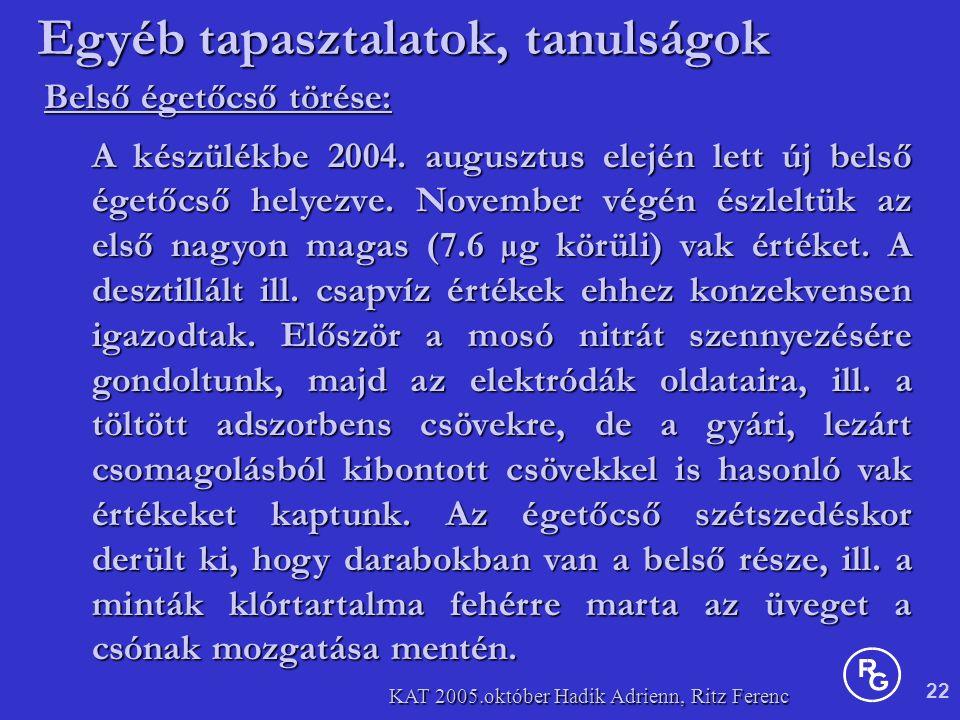 22 KAT 2005.október Hadik Adrienn, Ritz Ferenc Egyéb tapasztalatok, tanulságok Belső égetőcső törése: A készülékbe 2004.