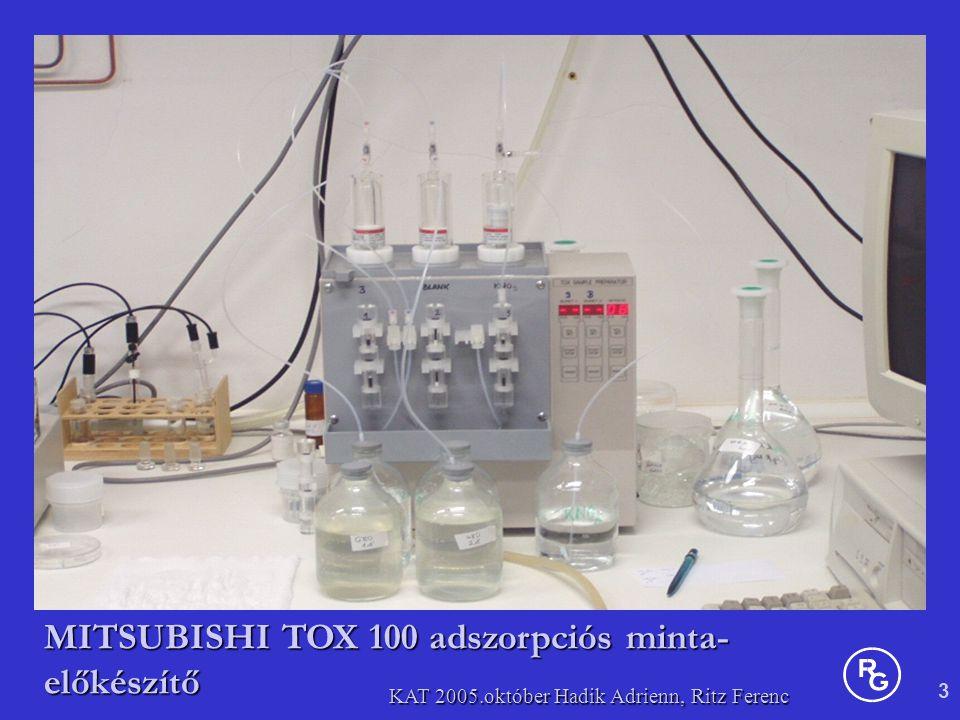 3 KAT 2005.október Hadik Adrienn, Ritz Ferenc MITSUBISHI TOX 100 adszorpciós minta- előkészítő