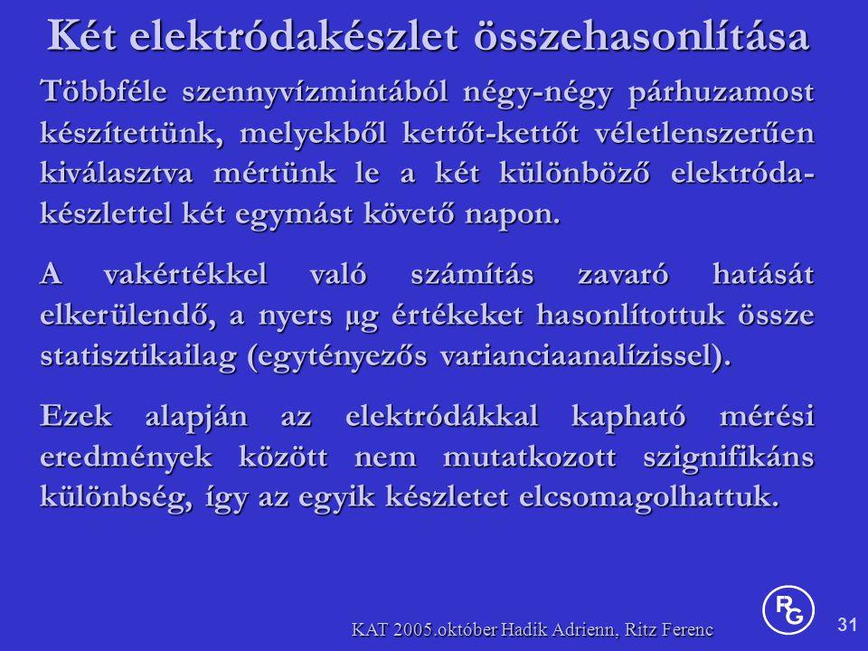 31 KAT 2005.október Hadik Adrienn, Ritz Ferenc Két elektródakészlet összehasonlítása Többféle szennyvízmintából négy-négy párhuzamost készítettünk, melyekből kettőt-kettőt véletlenszerűen kiválasztva mértünk le a két különböző elektróda- készlettel két egymást követő napon.