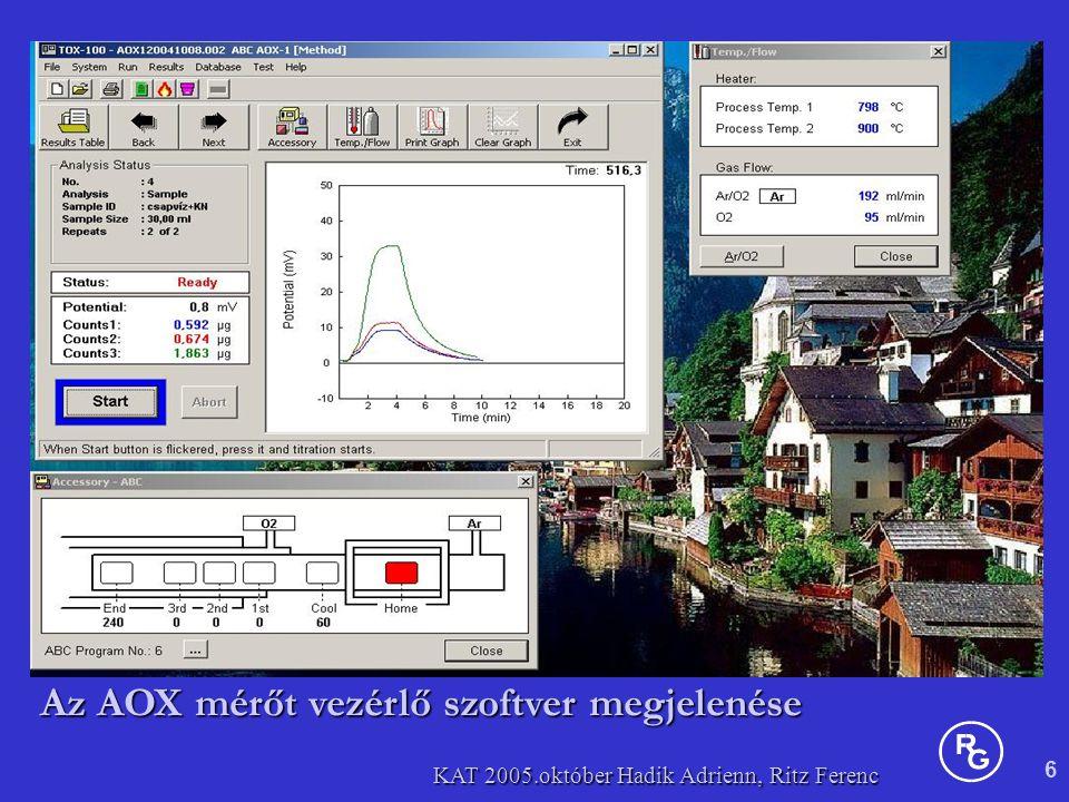 6 KAT 2005.október Hadik Adrienn, Ritz Ferenc Az AOX mérőt vezérlő szoftver megjelenése
