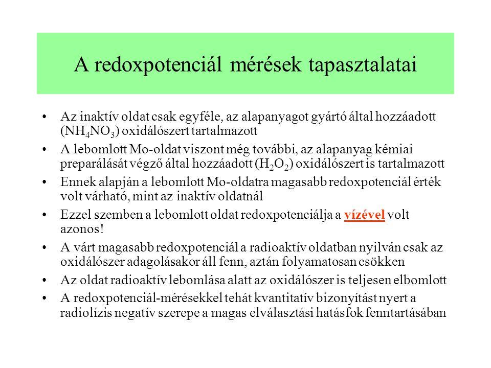 A redoxpotenciál mérések tapasztalatai Az inaktív oldat csak egyféle, az alapanyagot gyártó által hozzáadott (NH 4 NO 3 ) oxidálószert tartalmazott A