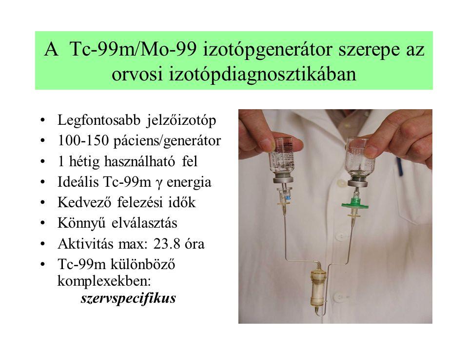 A Tc-99m/Mo-99 izotópgenerátor szerepe az orvosi izotópdiagnosztikában Legfontosabb jelzőizotóp 100-150 páciens/generátor 1 hétig használható fel Ideális Tc-99m γ energia Kedvező felezési idők Könnyű elválasztás Aktivitás max: 23.8 óra Tc-99m különböző komplexekben: szervspecifikus