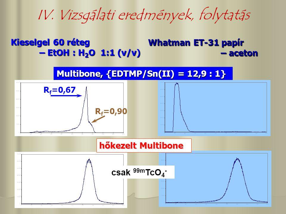 IV. Vizsgálati eredmények, folytatás Kieselgel 60 réteg – EtOH : H 2 O 1:1 (v/v) Whatman ET-31 papír – aceton – aceton Multibone, {EDTMP/Sn(II) = 12,9
