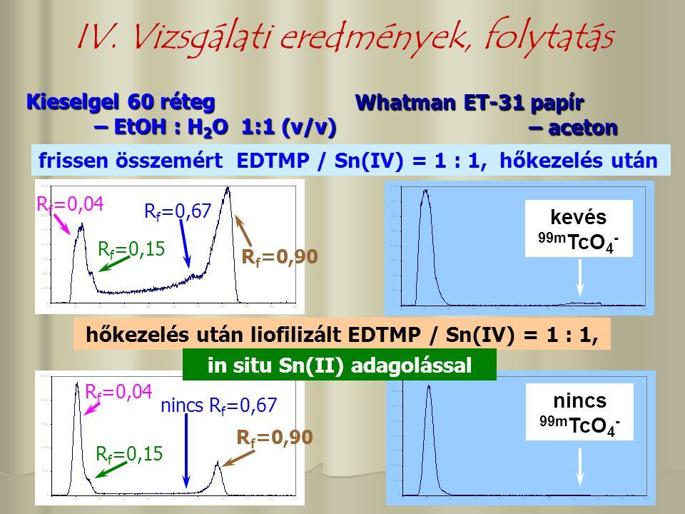 IV. Vizsgálati eredmények, folytatás Kieselgel 60 réteg – EtOH : H 2 O 1:1 (v/v) Whatman ET-31 papír – aceton – aceton frissen összemért EDTMP / Sn(IV