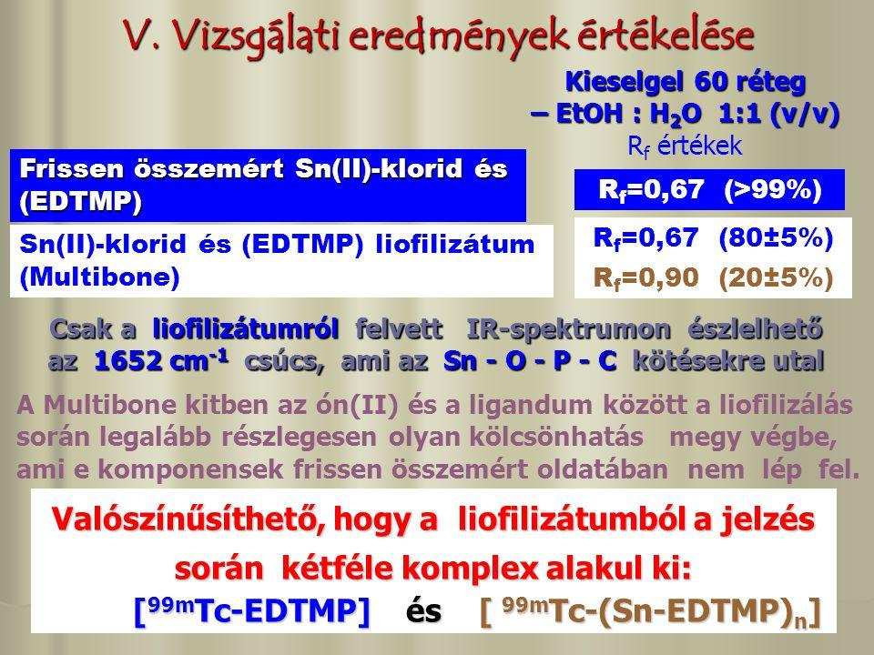 V. Vizsgálati eredmények értékelése Frissen összemért Sn(II)-klorid és (EDTMP) Kieselgel 60 réteg – EtOH : H 2 O 1:1 (v/v) R f értékek R f =0,67 (>99%