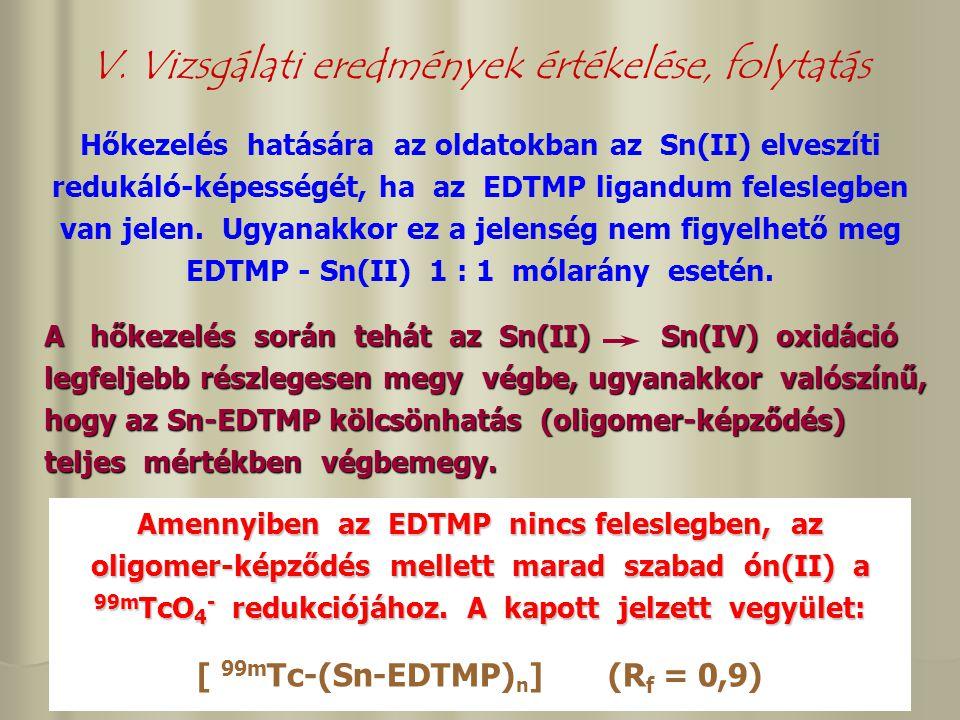 V. Vizsgálati eredmények értékelése, folytatás Hőkezelés hatására az oldatokban az Sn(II) elveszíti redukáló-képességét, ha az EDTMP ligandum felesleg