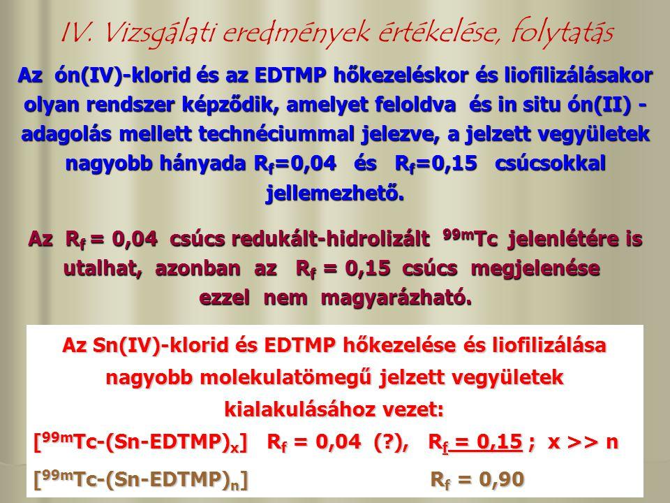 IV. Vizsgálati eredmények értékelése, folytatás Az ón(IV)-klorid és az EDTMP hőkezeléskor és liofilizálásakor olyan rendszer képződik, amelyet feloldv