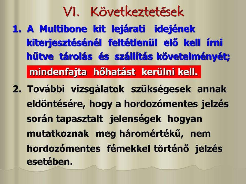 VI. Következtetések 1. A Multibone kit lejárati idejének kiterjesztésénél feltétlenül elő kell írni kiterjesztésénél feltétlenül elő kell írni hűtve t
