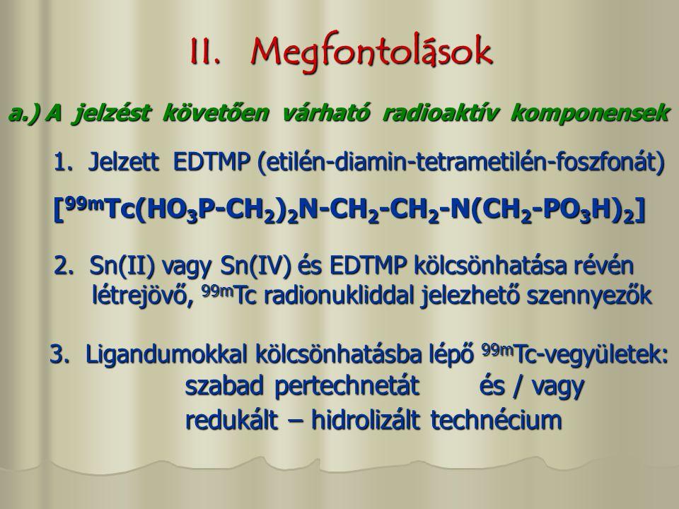 II. Megfontolások a.) A jelzést követően várható radioaktív komponensek 1. Jelzett EDTMP (etilén-diamin-tetrametilén-foszfonát) [ 99m Tc(HO 3 P-CH 2 )
