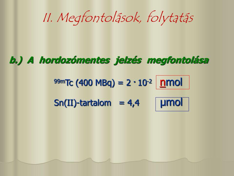 99m Tc (400 MBq) = 2. 10 -2 nmol Sn(II)-tartalom = 4,4 μmol II. Megfontolások, folytatás b.) A hordozómentes jelzés megfontolása