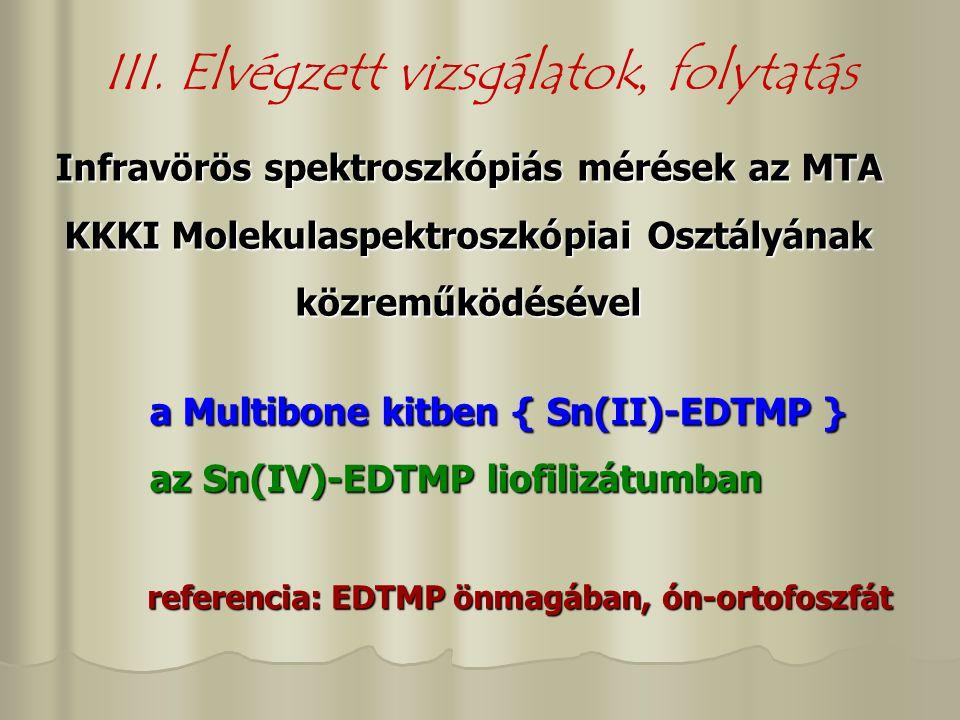III. Elvégzett vizsgálatok, folytatás Infravörös spektroszkópiás mérések az MTA KKKI Molekulaspektroszkópiai Osztályának közreműködésével a Multibone