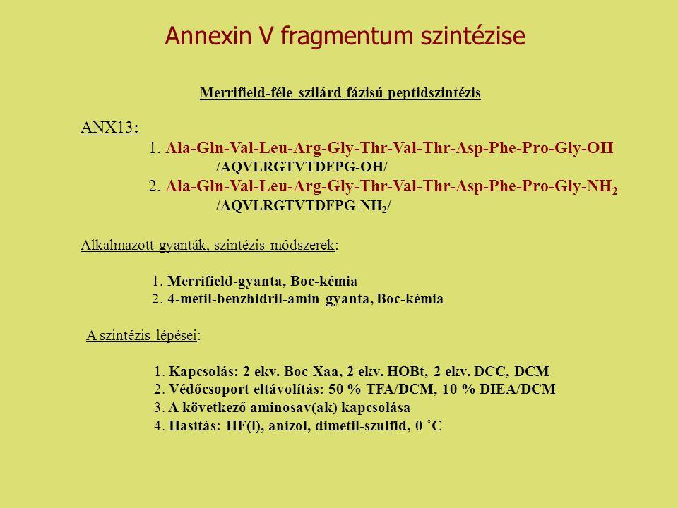 Analitikai adatok PeptidekMr MSHPLC [M+H + ] k` AQVLRGTVTDFPG -OH 1359,75 1360,75 4,35 AQVLRGTVTDFPG -NH 2 1358,68 1359,68 3,17 Tiszítás: (RP-HPLC, gradiens elúció) Vydac 218TP1010 (C18) oszlop, Gradiens:15 %-40 % A /25 perc A: acetonitril, B: víz (0,1% TFA), 4 cm 3 /perc Analitikai tisztaság vizsgálata: (RP-HPLC) Vydac 218TP54 (C18) oszlop, Gradiens:15 %-40 % A /25 perc A: acetonitril, B: víz (0,1% TFA), 1 cm 3 /perc Tömegspektrum adatok: Reflex III MALDI-TOF Kitermelés: AQVLRGTVTDFPG -OH: 20,4 % AQVLRGTVTDFPG -NH 2 :49,6 %