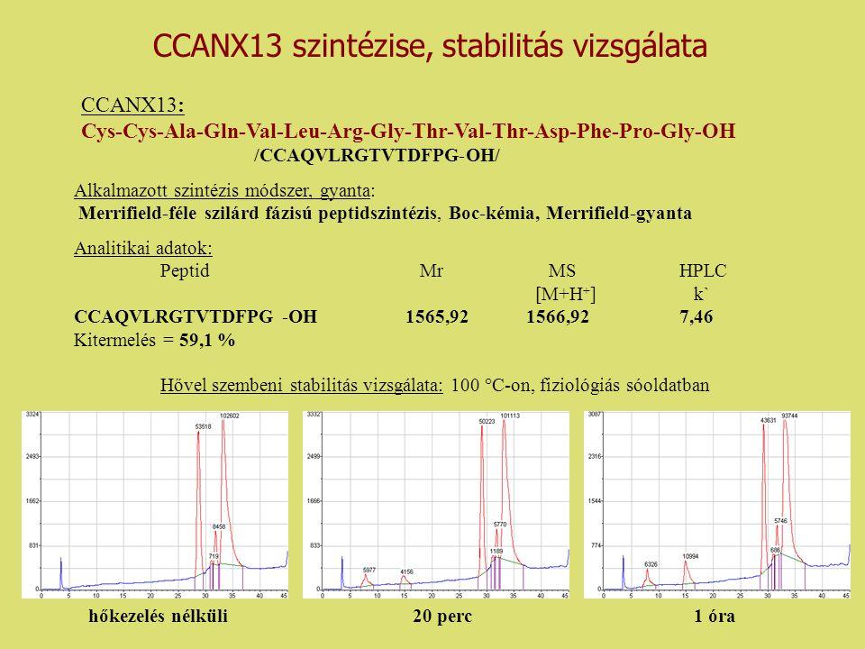 CCANX13 szintézise, stabilitás vizsgálata CCANX13: Cys-Cys-Ala-Gln-Val-Leu-Arg-Gly-Thr-Val-Thr-Asp-Phe-Pro-Gly-OH /CCAQVLRGTVTDFPG-OH/ Alkalmazott szi