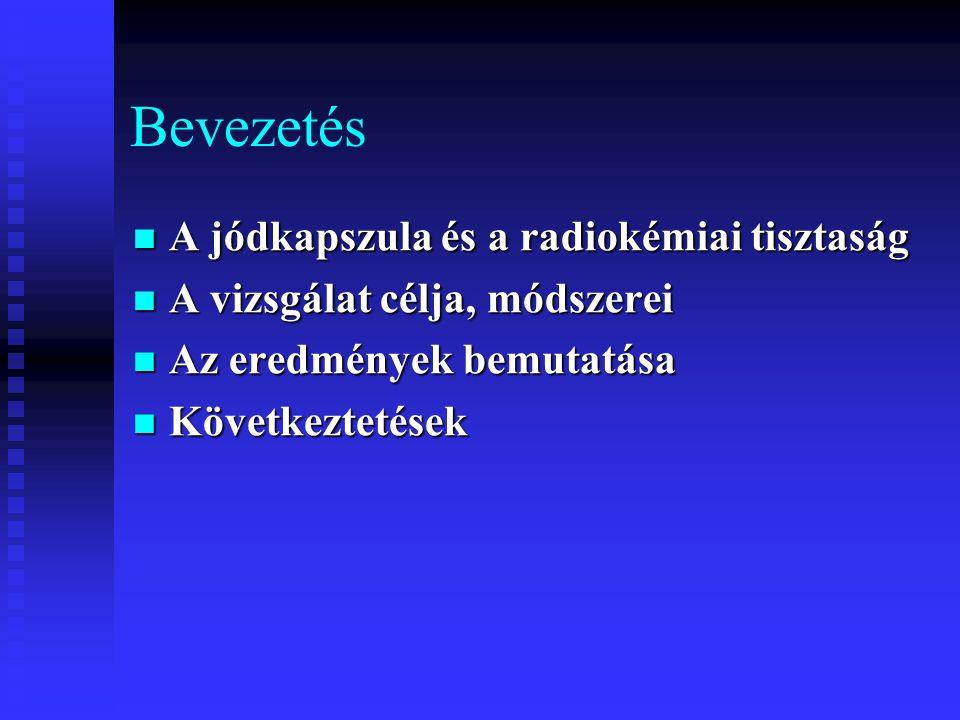 A jódkapszula bemutatása Jódkapszula = 131 I izotópot tartalmazó radiogyógyszer Jódkapszula = 131 I izotópot tartalmazó radiogyógyszer Alkalmazása: pajzsmirigy túlműködés és pajzsmirigyrák terápiája Alkalmazása: pajzsmirigy túlműködés és pajzsmirigyrák terápiája Gyógyszerkönyvi előírásoknak kell megfelelnie Gyógyszerkönyvi előírásoknak kell megfelelnie  Követelmény :  Radiokémiai tisztaság > 95 %