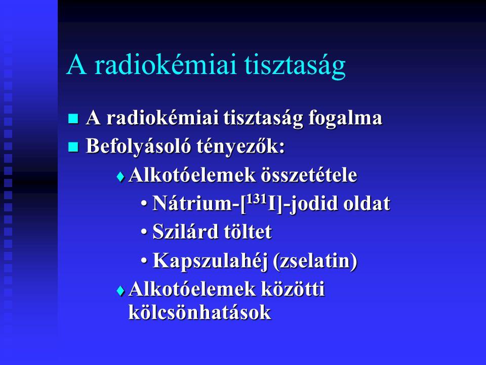 A radiokémiai tisztaság A radiokémiai tisztaság fogalma A radiokémiai tisztaság fogalma Befolyásoló tényezők: Befolyásoló tényezők:  Alkotóelemek összetétele Nátrium-[ 131 I]-jodid oldatNátrium-[ 131 I]-jodid oldat Szilárd töltetSzilárd töltet Kapszulahéj (zselatin)Kapszulahéj (zselatin)  Alkotóelemek közötti kölcsönhatások