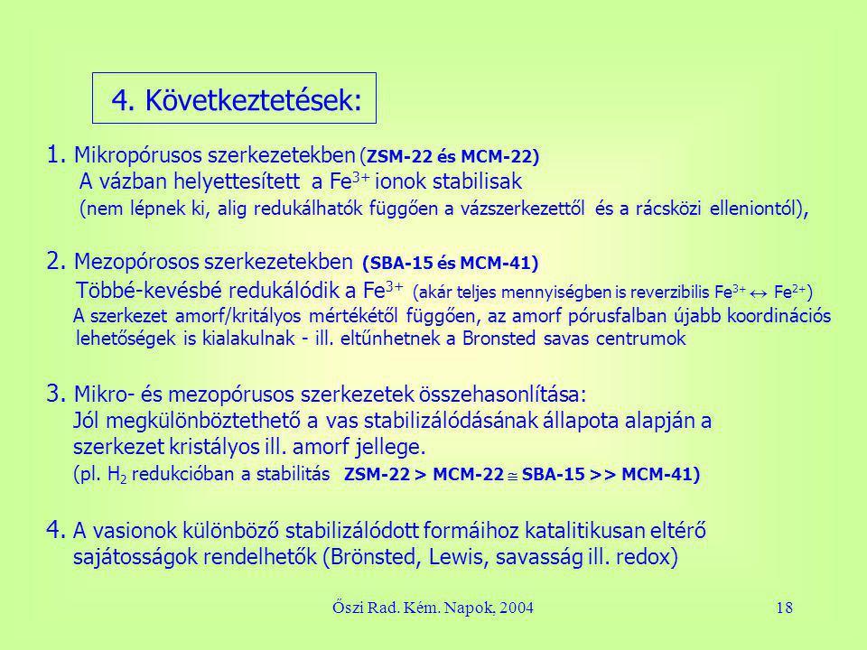 Őszi Rad. Kém. Napok, 200418 4. Következtetések: 1.