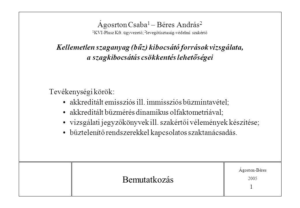 """Ágoston-Béres 2005 2 Szabványos mérési módszer MSZ EN 13725:2003 """"Levegőminőség – a szagkoncentráció meghatározása dinamikus olfaktometriával 1984-ben született magyar szabvány (7 oldal) kiváltása; Az új szabvány 7 év alatt született meg; Laborfeltételek, személyi feltételek, mintavétel, mérési módszer összefoglaló szabályozása (70 oldal)."""