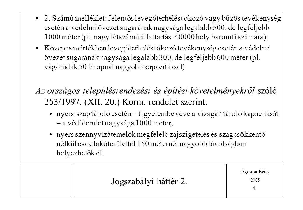 Ágoston-Béres 2005 5 Szagkibocsátás csökkentésének lehetőségei Biofilterek Gázmosók Aktívszén töltet Szagtalanító anyagok Szagmegkötő anyagok Szagot elfedő anyagok Katalitikus gáztisztítás