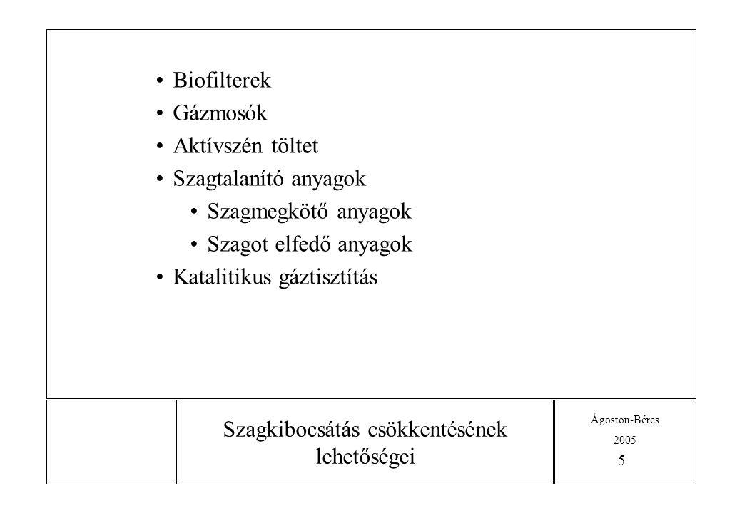Ágoston-Béres 2005 6 Biofilterek 1. SZE/m 3 5468
