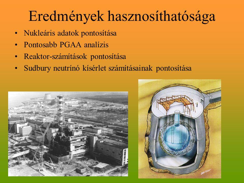 Eredmények hasznosíthatósága Nukleáris adatok pontosítása Pontosabb PGAA analízis Reaktor-számítások pontosítása Sudbury neutrínó kísérlet számításain