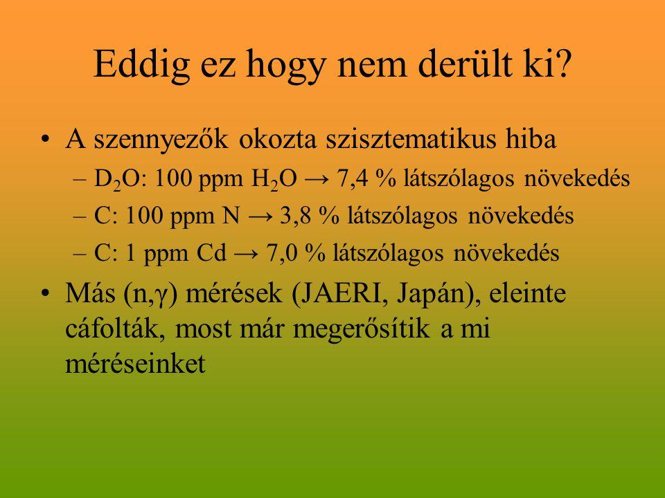 Eddig ez hogy nem derült ki? A szennyezők okozta szisztematikus hiba –D 2 O: 100 ppm H 2 O → 7,4 % látszólagos növekedés –C: 100 ppm N → 3,8 % látszól