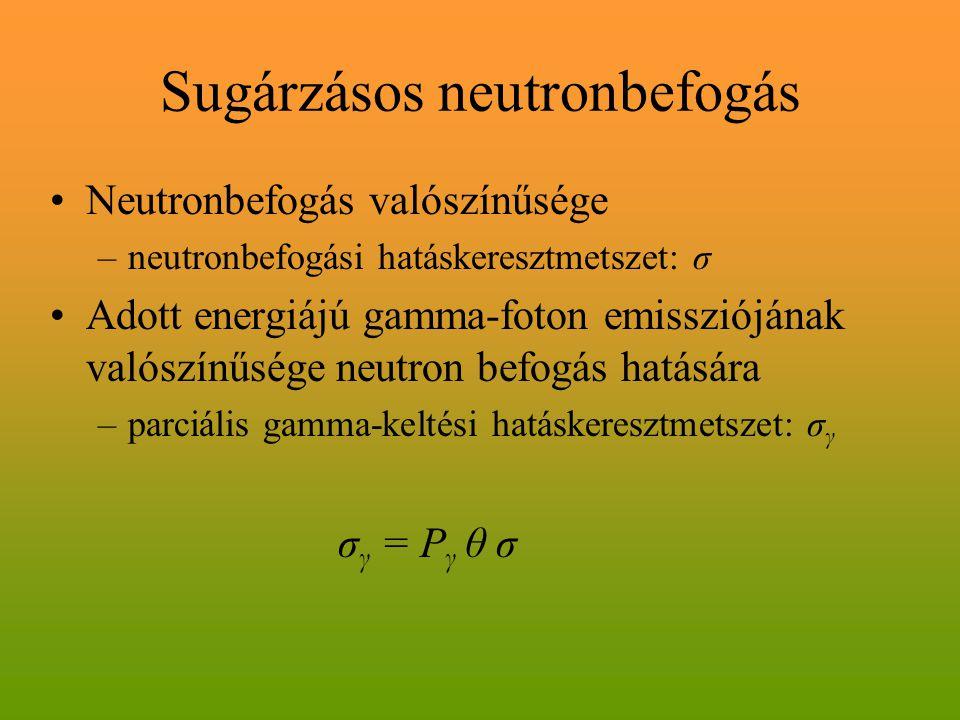 Sugárzásos neutronbefogás Neutronbefogás valószínűsége –neutronbefogási hatáskeresztmetszet: σ Adott energiájú gamma-foton emissziójának valószínűsége