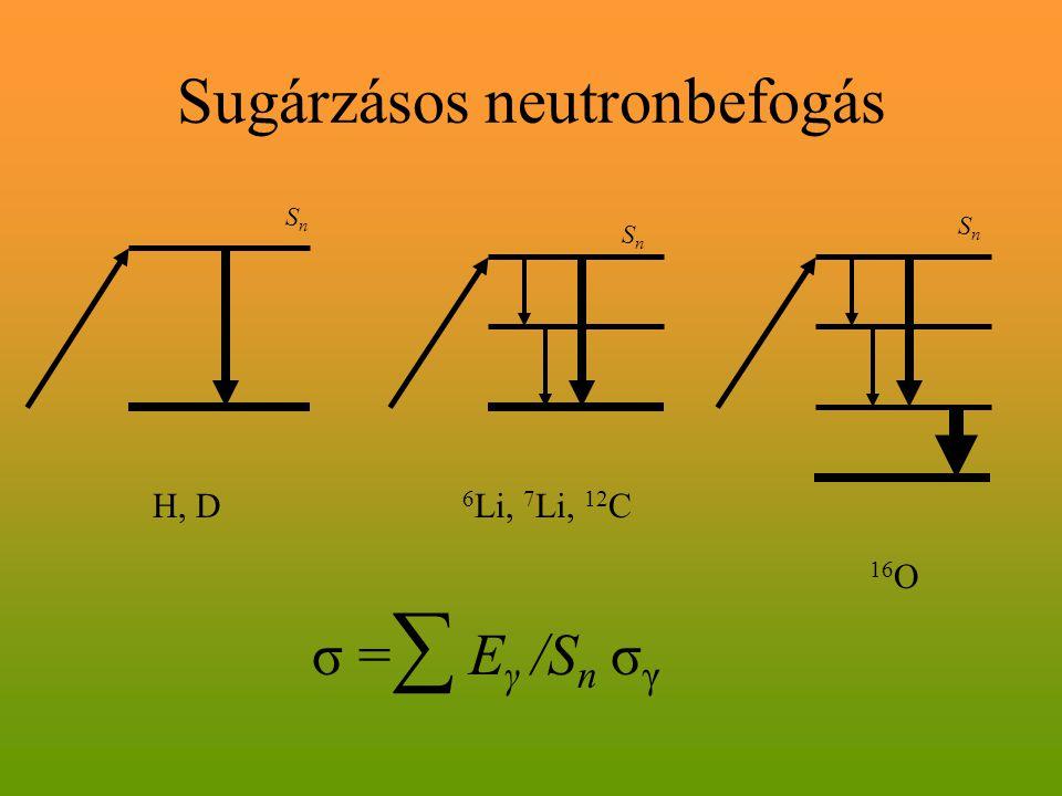Sugárzásos neutronbefogás H, D 6 Li, 7 Li, 12 C 16 O σ = ∑ E γ /S n σ γ SnSn SnSn SnSn