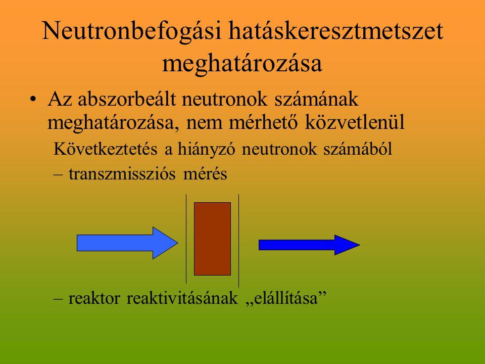 Neutronbefogási hatáskeresztmetszet meghatározása Az abszorbeált neutronok számának meghatározása, nem mérhető közvetlenül Következtetés a hiányzó neu