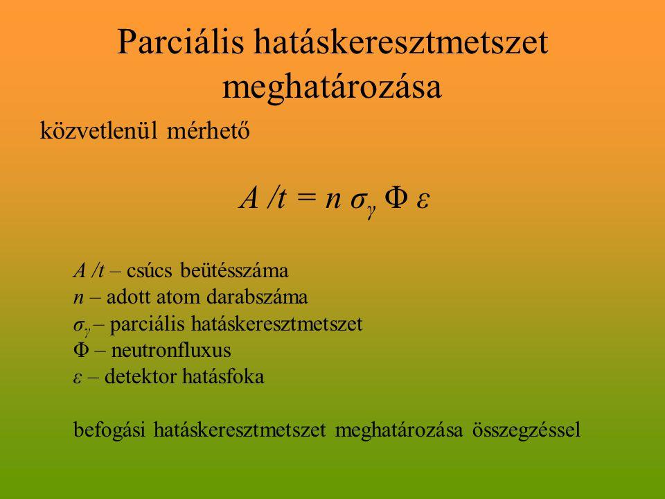Parciális hatáskeresztmetszet meghatározása közvetlenül mérhető A /t = n σ γ Φ ε A /t – csúcs beütésszáma n – adott atom darabszáma σ γ – parciális ha
