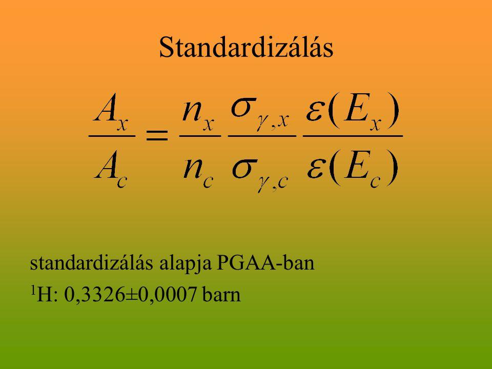 Standardizálás standardizálás alapja PGAA-ban 1 H: 0,3326±0,0007 barn