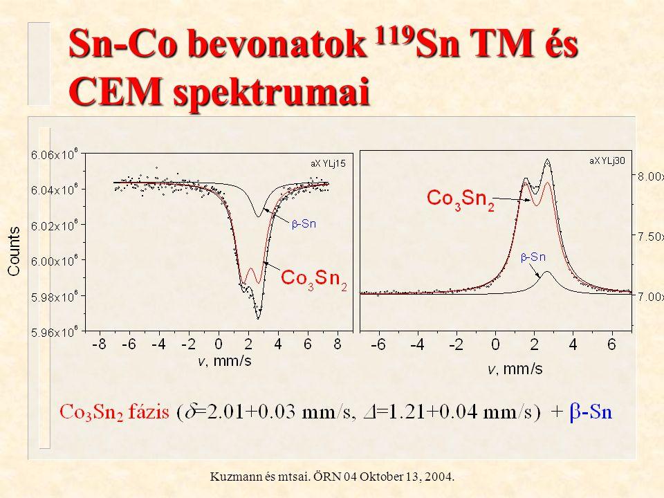 Kuzmann és mtsai. ÖRN 04 Oktober 13, 2004. Sn-Co bevonatok 119 Sn TM és CEM spektrumai