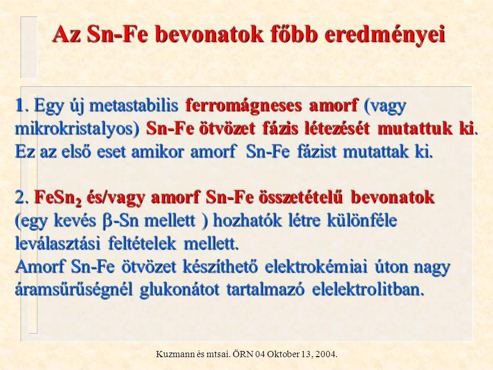 Kuzmann és mtsai. ÖRN 04 Oktober 13, 2004. Az Sn-Fe bevonatok főbb eredményei 1. Egy új metastabilis ferromágneses amorf (vagy mikrokristalyos) Sn-Fe