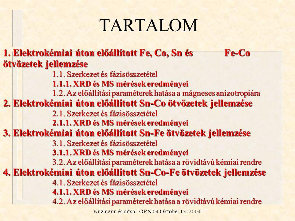 Kuzmann és mtsai. ÖRN 04 Oktober 13, 2004. TARTALOM 1. Elektrokémiai úton előállított Fe, Co, Sn ésFe-Co ötvözetek jellemzése 1.1. Szerkezet és fázisö
