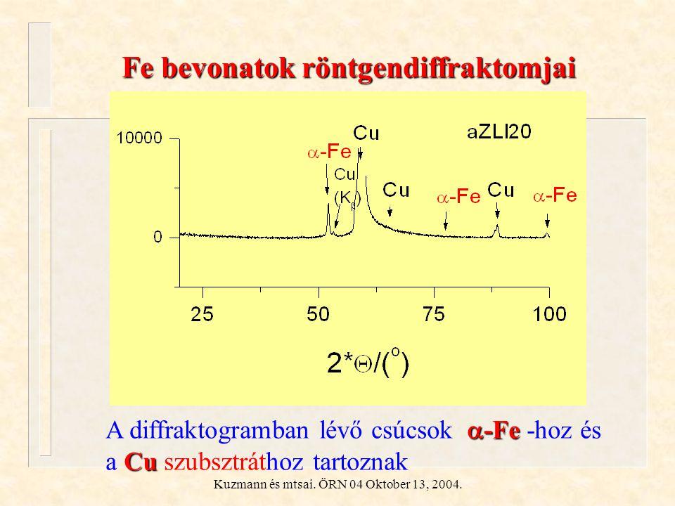 Kuzmann és mtsai. ÖRN 04 Oktober 13, 2004. Fe bevonatok röntgendiffraktomjai  -Fe Cu A diffraktogramban lévő csúcsok  -Fe -hoz és a Cu szubsztráthoz