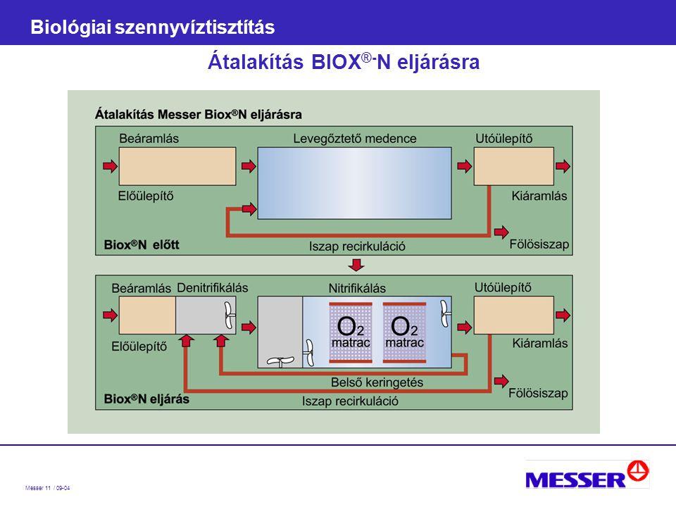 Messer 11 / 09-04 Biológiai szennyvíztisztítás Átalakítás BIOX ®- N eljárásra