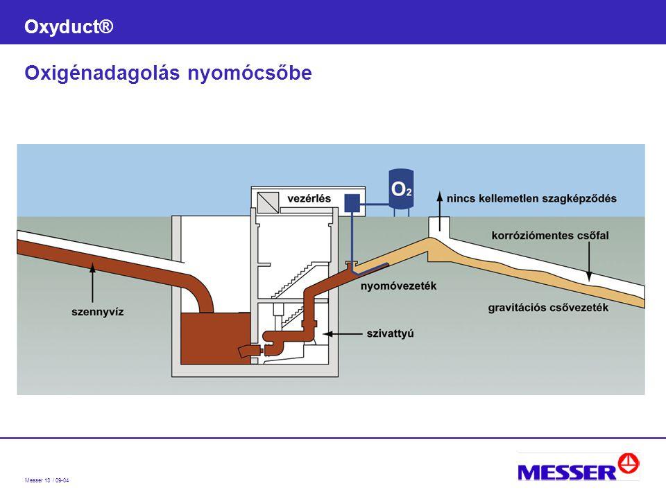 Messer 13 / 09-04 Oxyduct® Oxigénadagolás nyomócsőbe