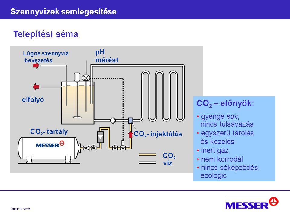 Messer 16 / 09-04 Szennyvizek semlegesítése Telepítési séma CO 2 víz CO 2 - tartály CO 2 - injektálás Lúgos szennyvíz bevezetés elfolyó pH mérést CO 2 – előnyök: gyenge sav, nincs túlsavazás egyszerű tárolás és kezelés inert gáz nem korrodál nincs sóképződés, ecologic