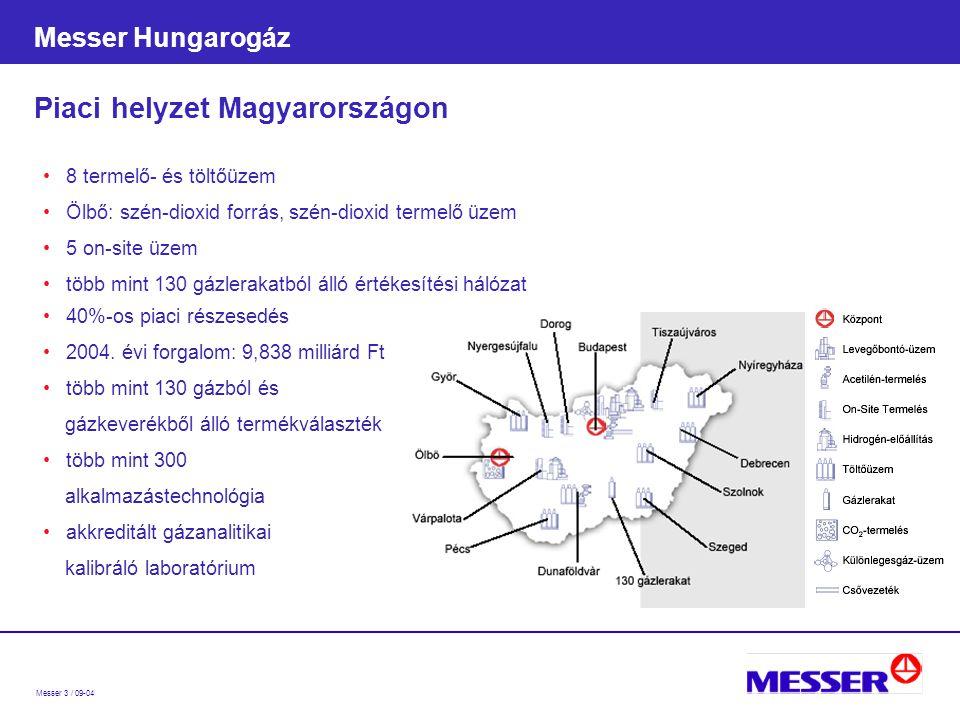 Messer 3 / 09-04 Piaci helyzet Magyarországon 8 termelő- és töltőüzem Ölbő: szén-dioxid forrás, szén-dioxid termelő üzem 5 on-site üzem több mint 130 gázlerakatból álló értékesítési hálózat 40%-os piaci részesedés 2004.