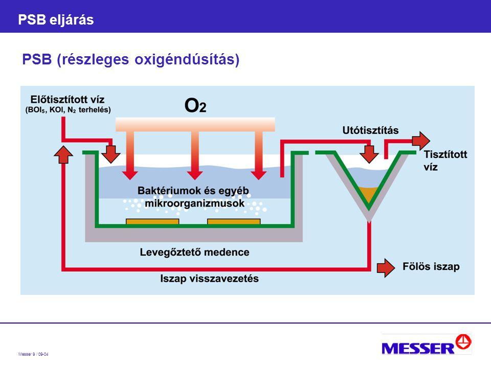 Messer 9 / 09-04 PSB eljárás PSB (részleges oxigéndúsítás)