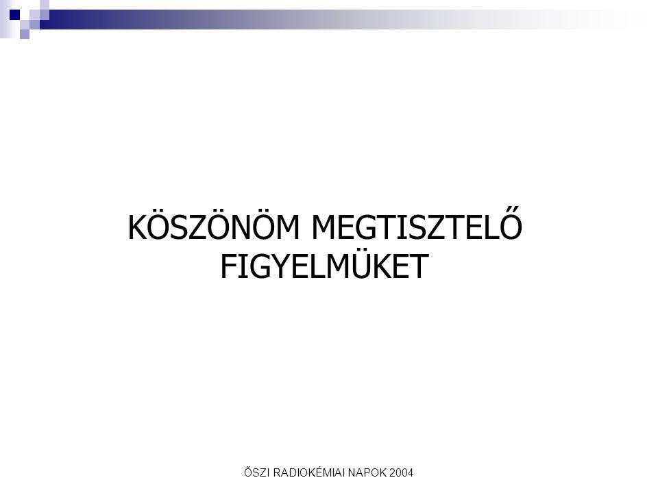 ŐSZI RADIOKÉMIAI NAPOK 2004 KÖSZÖNÖM MEGTISZTELŐ FIGYELMÜKET