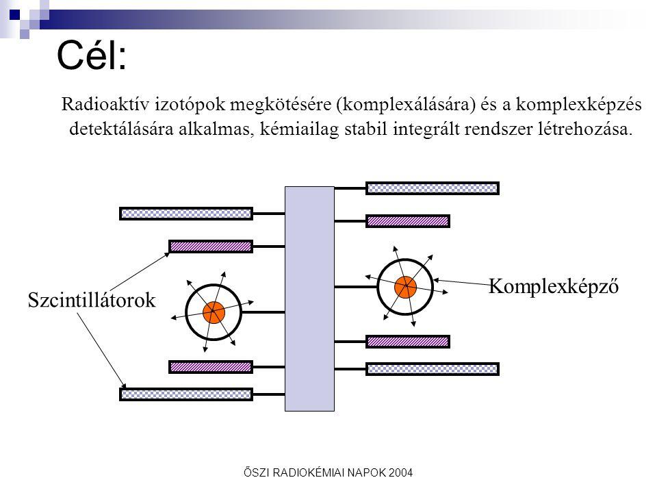 ŐSZI RADIOKÉMIAI NAPOK 2004 Cél: Radioaktív izotópok megkötésére (komplexálására) és a komplexképzés detektálására alkalmas, kémiailag stabil integrál