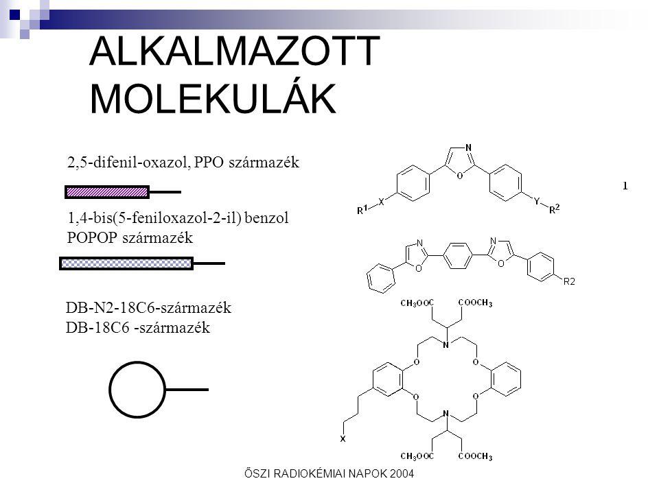 ŐSZI RADIOKÉMIAI NAPOK 2004 ALKALMAZOTT MOLEKULÁK 2,5-difenil-oxazol, PPO származék 1,4-bis(5-feniloxazol-2-il) benzol POPOP származék DB-N2-18C6-szár