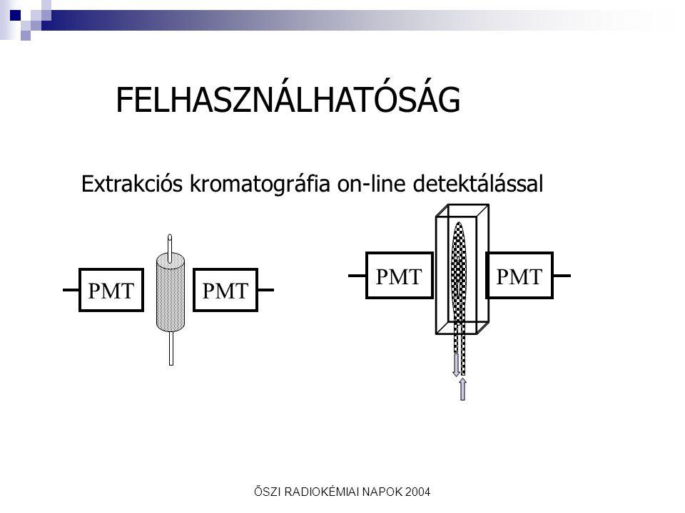 ŐSZI RADIOKÉMIAI NAPOK 2004 PMT FELHASZNÁLHATÓSÁG PMT Extrakciós kromatográfia on-line detektálással