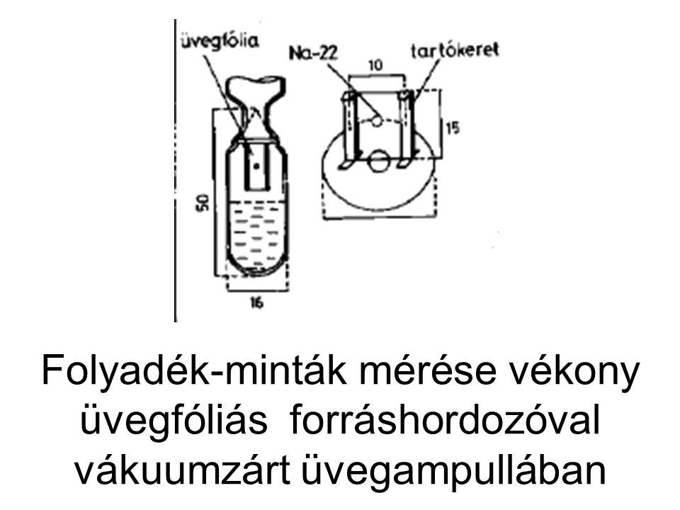 Folyadék-minták mérése vékony üvegfóliás forráshordozóval vákuumzárt üvegampullában