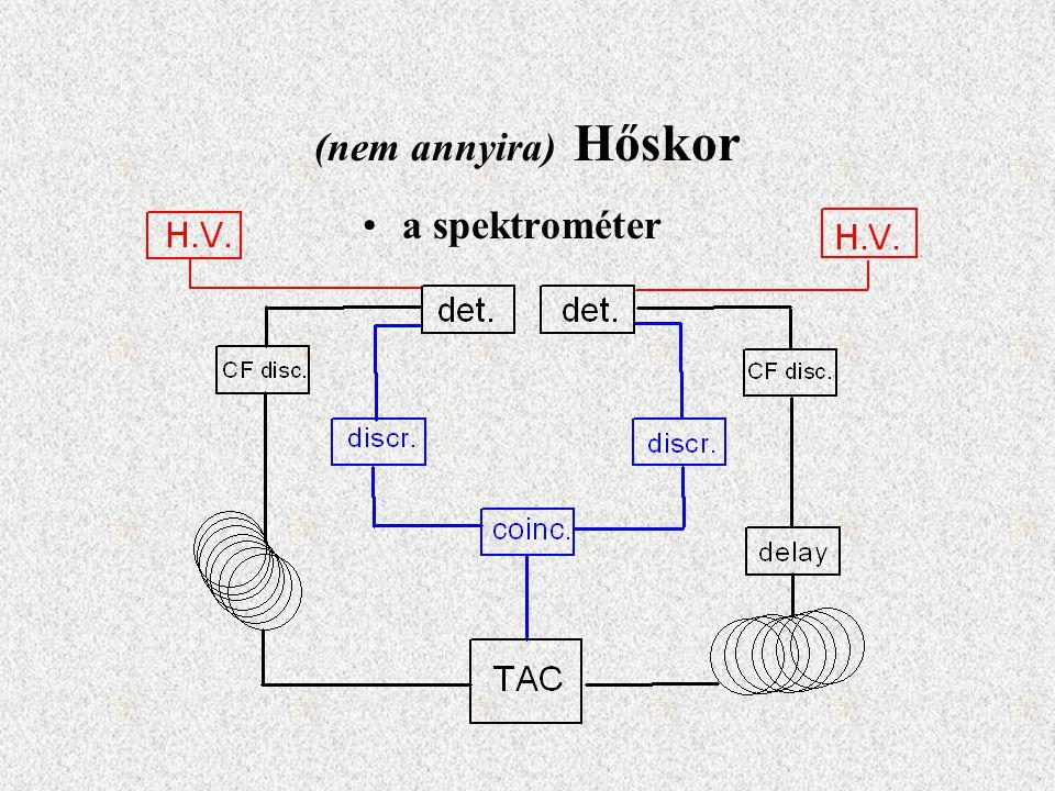 (nem annyira) Hőskor a spektrométer