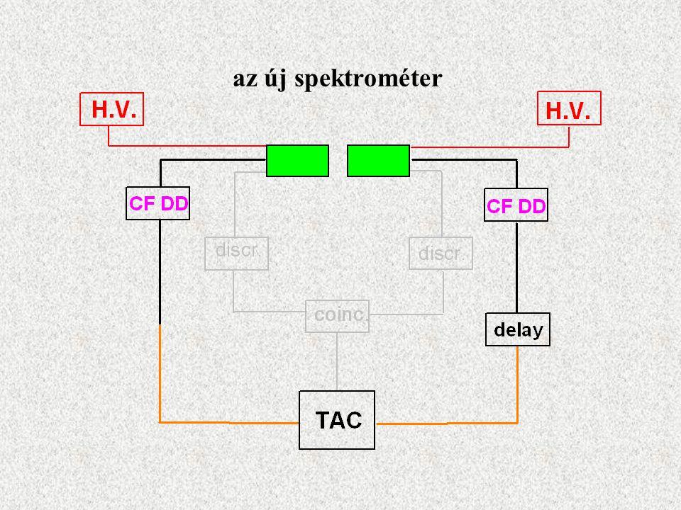 az új spektrométer